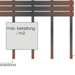 Statikberechnung für Holzkonstruktionen