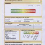 Energieausweis als Minihauskiller